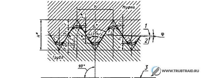 Чертёж профиля трубы