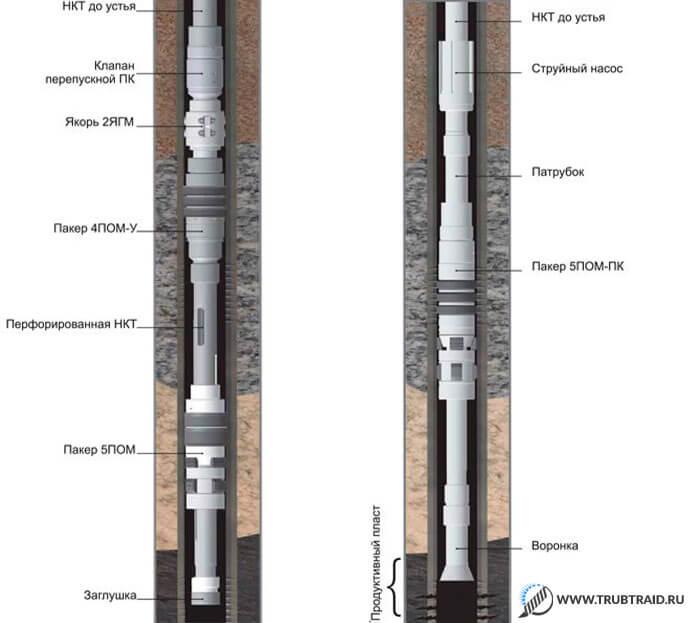 Конструкция колонны