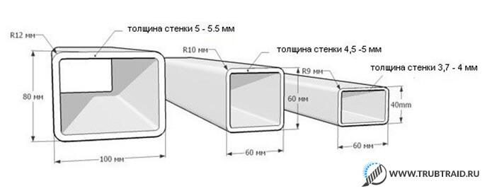 размеры, габариты квадратных изделий