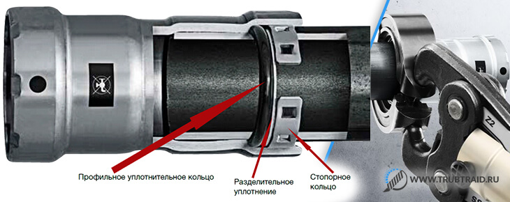 Пресс-соединение стальных труб Виега Мегапресс