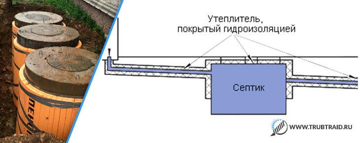 Труба для септика и утепление