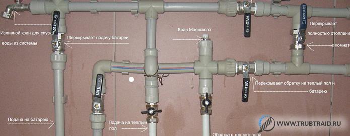 отопление в доме на стене